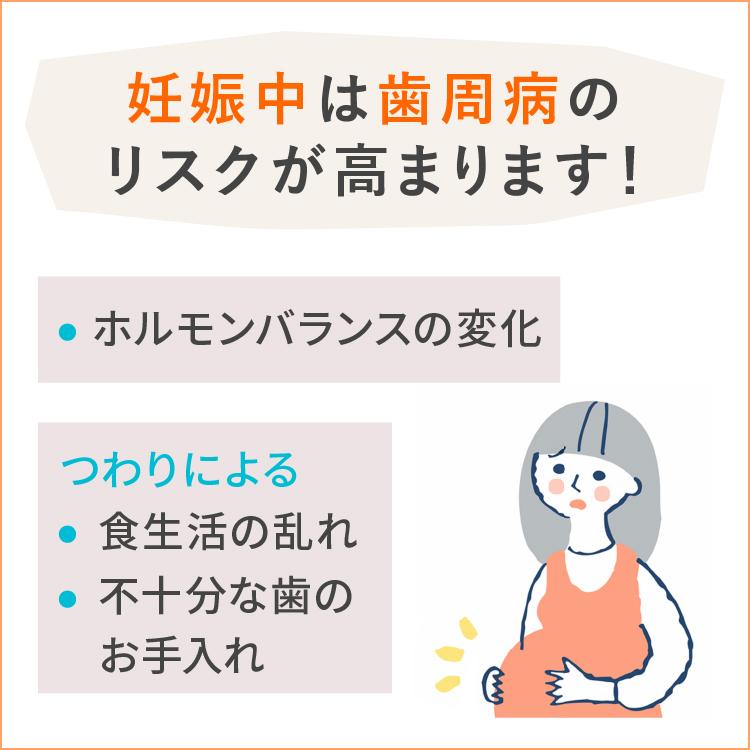 妊婦と歯周病